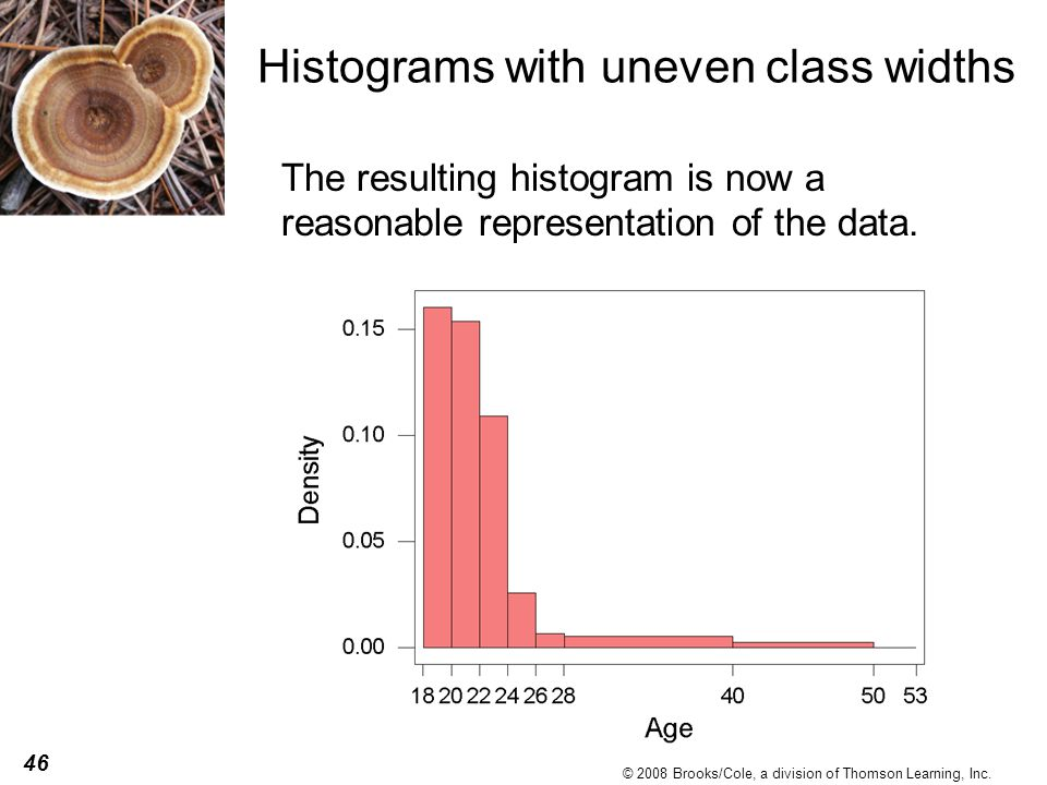46 © 2008 Brooks/Cole, a division of Thomson Learning, Inc. Histograms with uneven class widths The resulting histogram is now a reasonable representa