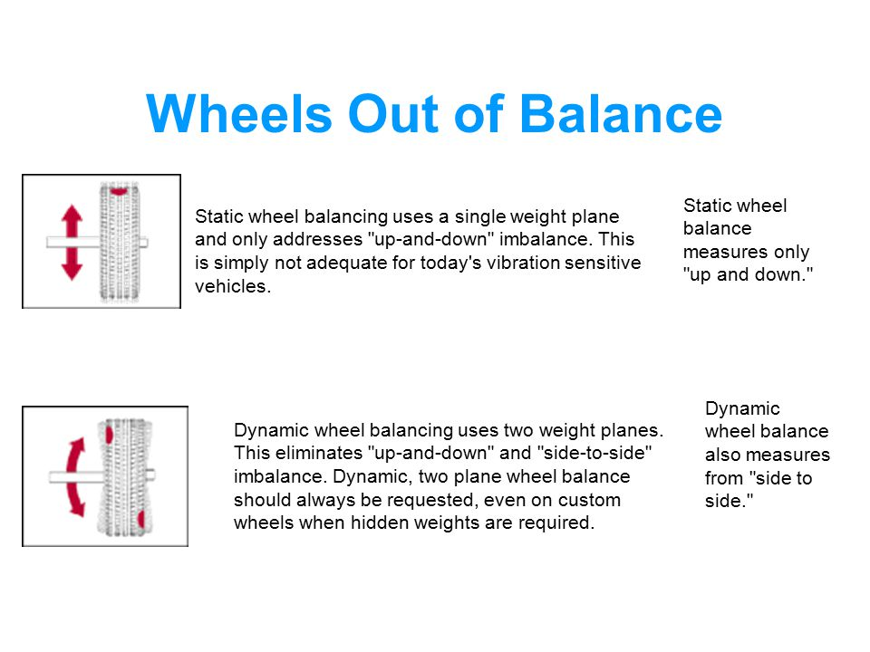Wheels Out of Balance Static wheel balancing uses a single weight plane and only addresses up-and-down imbalance.
