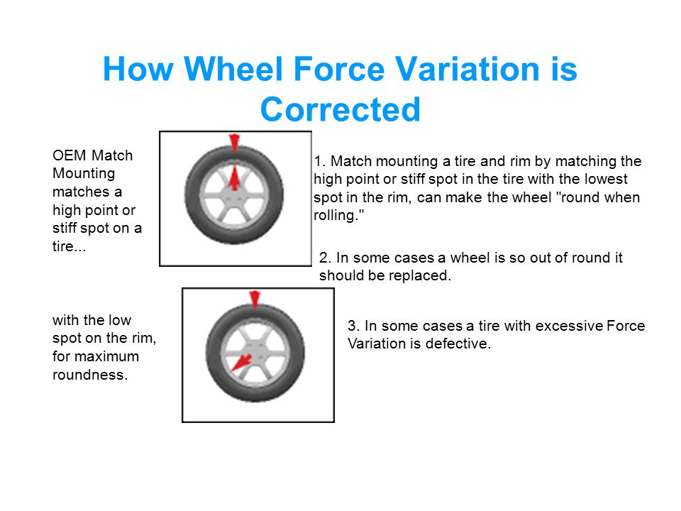 How Wheel Force Variation is Corrected OEM Match Mounting matches a high point or stiff spot on a tire... with the low spot on the rim, for maximum ro