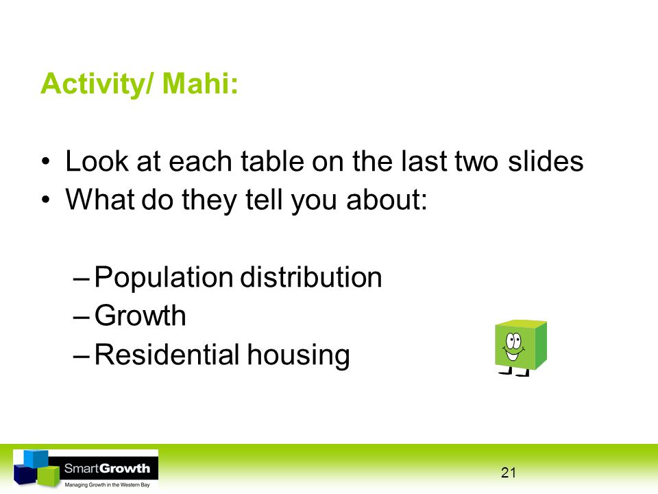21 Activity/ Mahi: Look at each table on the last two slides What do they tell you about: –Population distribution –Growth –Residential housing