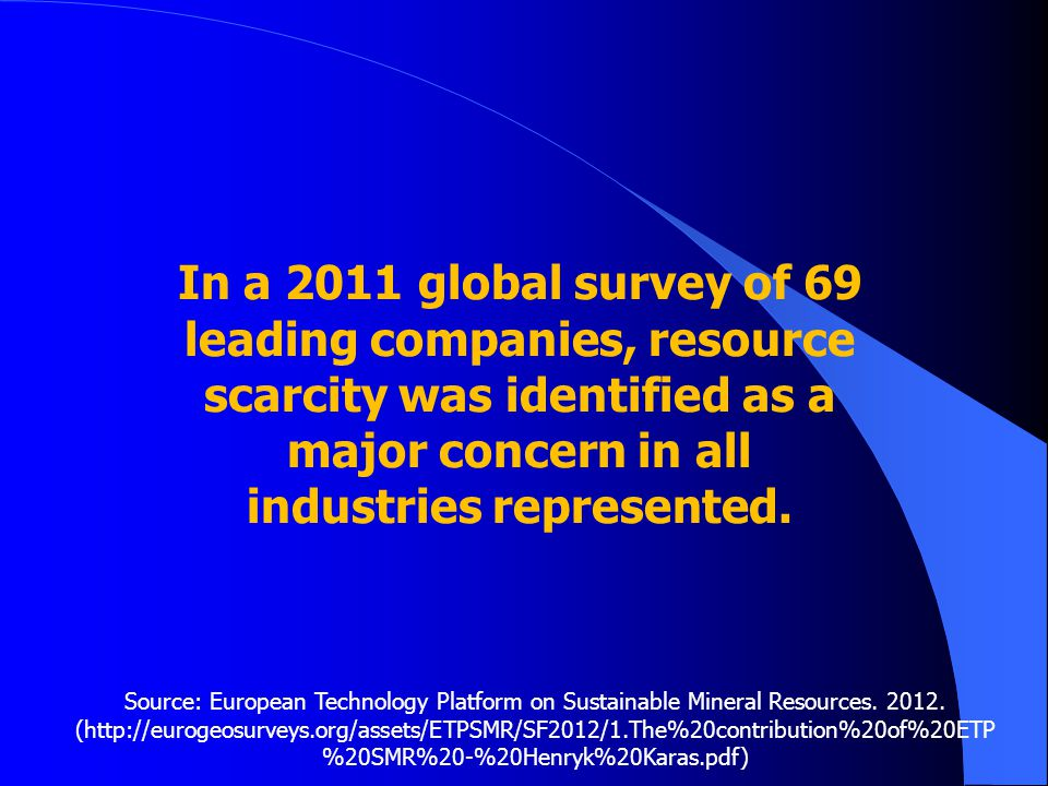 In a 2011 global survey of 69 leading companies, resource scarcity was identified as a major concern in all industries represented.