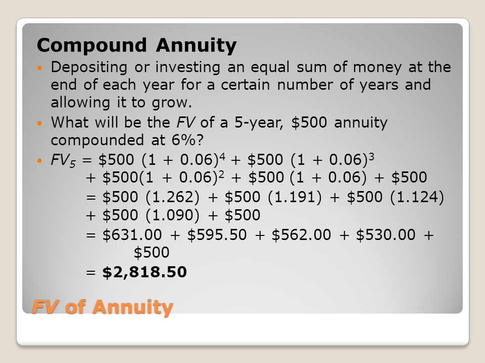 FV of Annuity Compound Annuity Depositing or investing an equal sum of money at the end of each year for a certain number of years and allowing it to