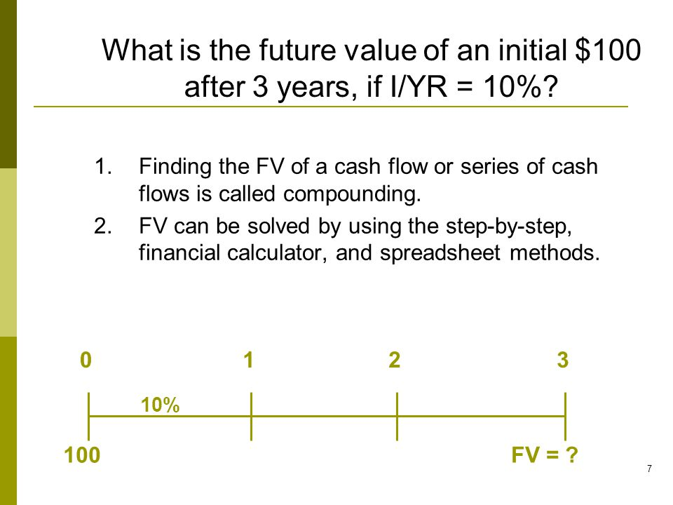 48 Find period  The stated interest rate for a bank account is 7 percent and interest is paid semi-annually.