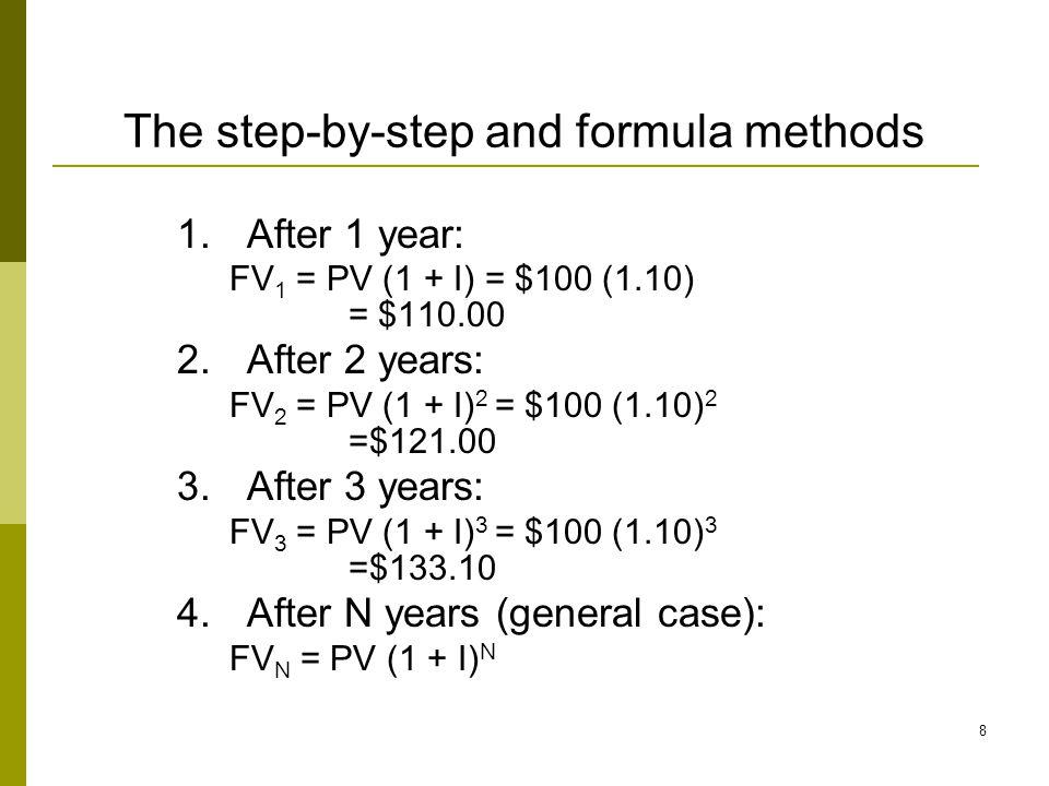 The calculator method 1.Solves the general FV equation.
