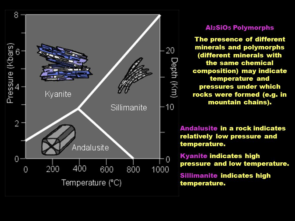 Al 2 SiO 5 Polymorphs The presence of different minerals and polymorphs (different minerals with the same chemical composition) may indicate temperature and pressures under which rocks were formed (e.g.