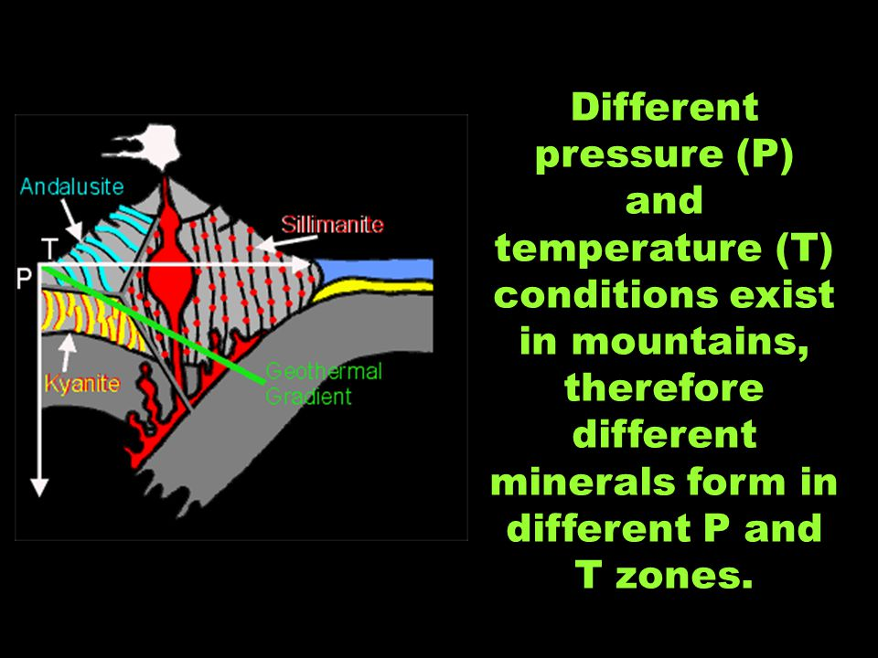 Different pressure (P) and temperature (T) conditions exist in mountains, therefore different minerals form in different P and T zones.