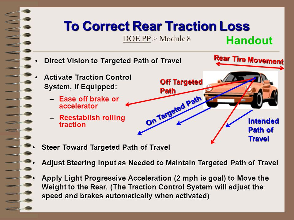 Direct Vision to Targeted Path of TravelDirect Vision to Targeted Path of Travel On Targeted Path Off Targeted Path Steer Toward Targeted Path of TravelSteer Toward Targeted Path of Travel Adjust Steering Input as Needed to Maintain Targeted Path of TravelAdjust Steering Input as Needed to Maintain Targeted Path of Travel Apply Light Progressive Acceleration (2 mph is goal) to Move the Weight to the Rear.