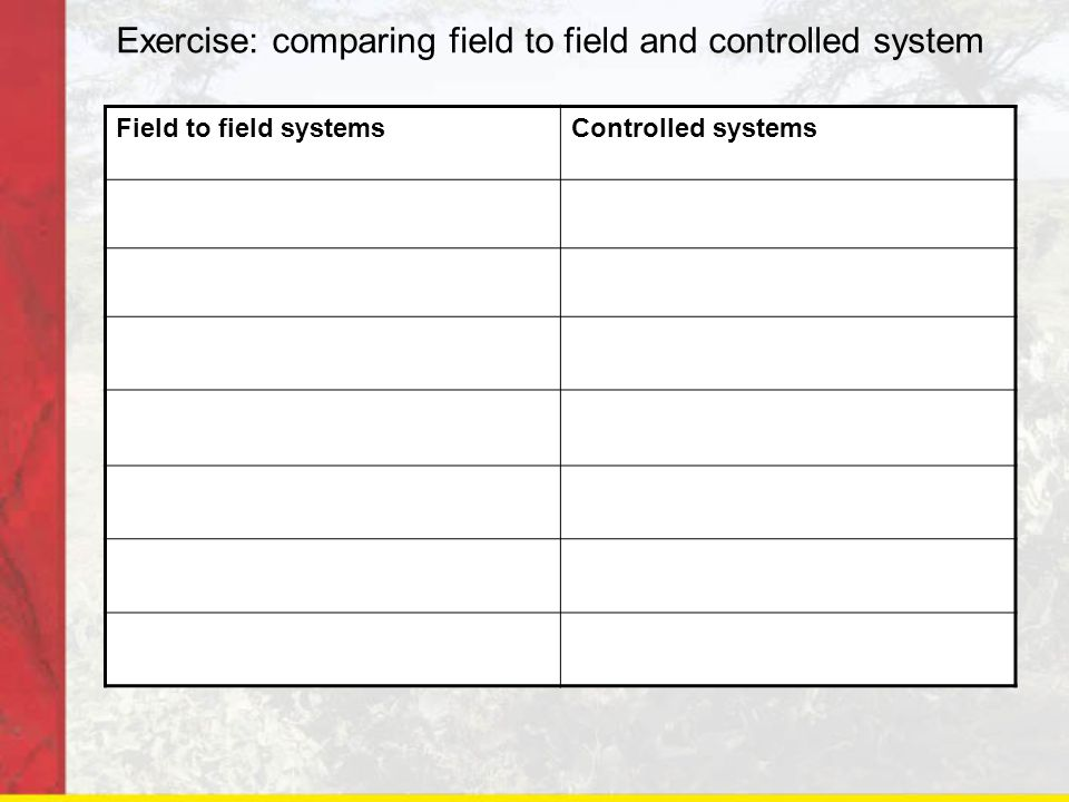 Exercise: comparing field to field and controlled system Field to field systemsControlled systems