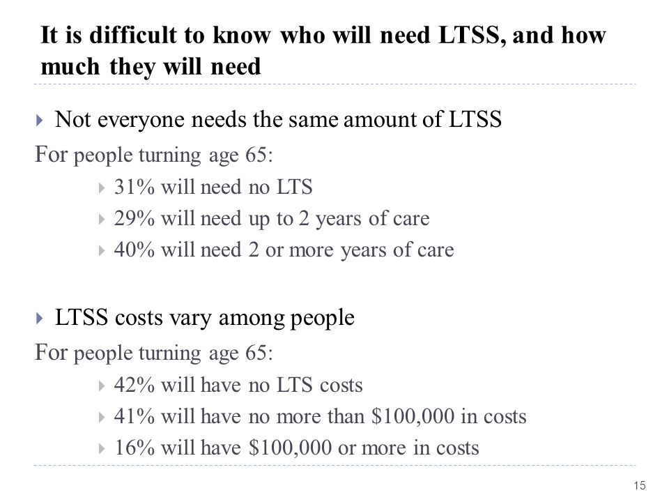 It is difficult to know who will need LTSS, and how much they will need  Not everyone needs the same amount of LTSS For people turning age 65:  31%