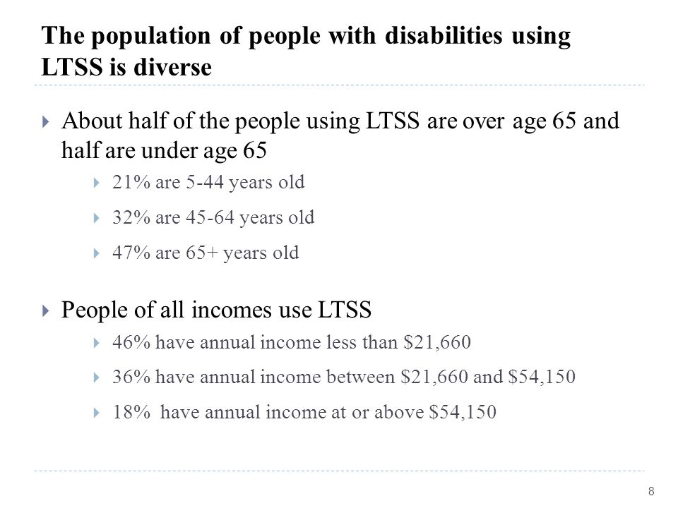 The population of people with disabilities using LTSS is diverse  About half of the people using LTSS are over age 65 and half are under age 65  21%