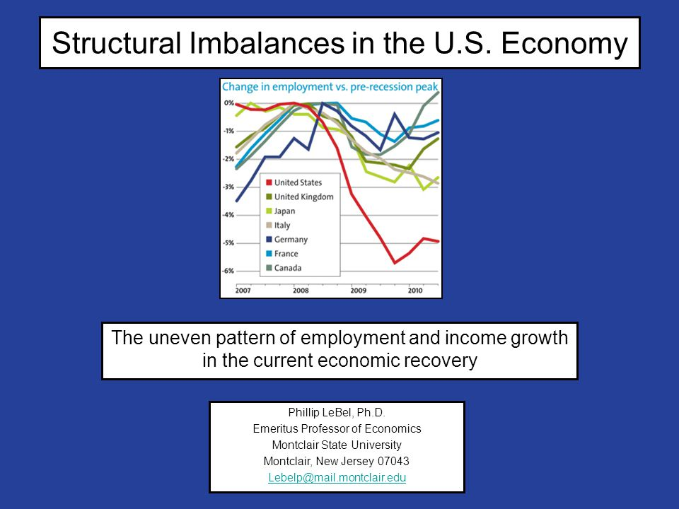 Structural Imbalances in the U.S.