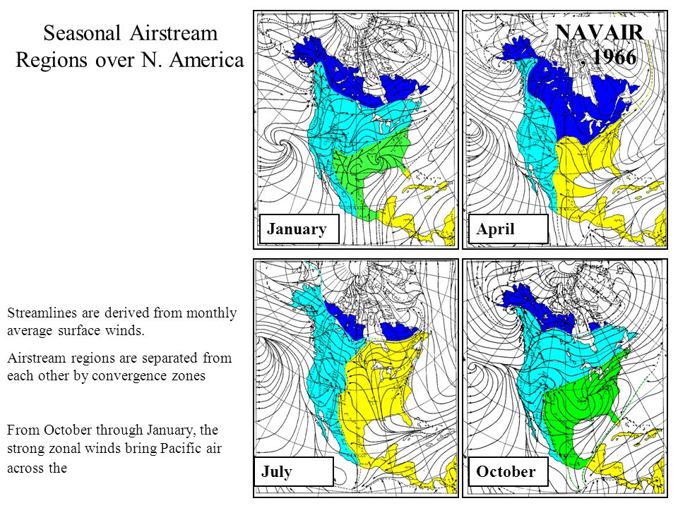 Seasonal Airstream Regions over N. America NAVAIR, 1966 January OctoberJuly April Streamlines are derived from monthly average surface winds. Airstrea