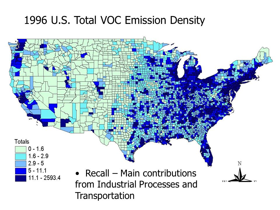 1996 U.S. Total VOC Emission Density Recall – Main contributions from Industrial Processes and Transportation