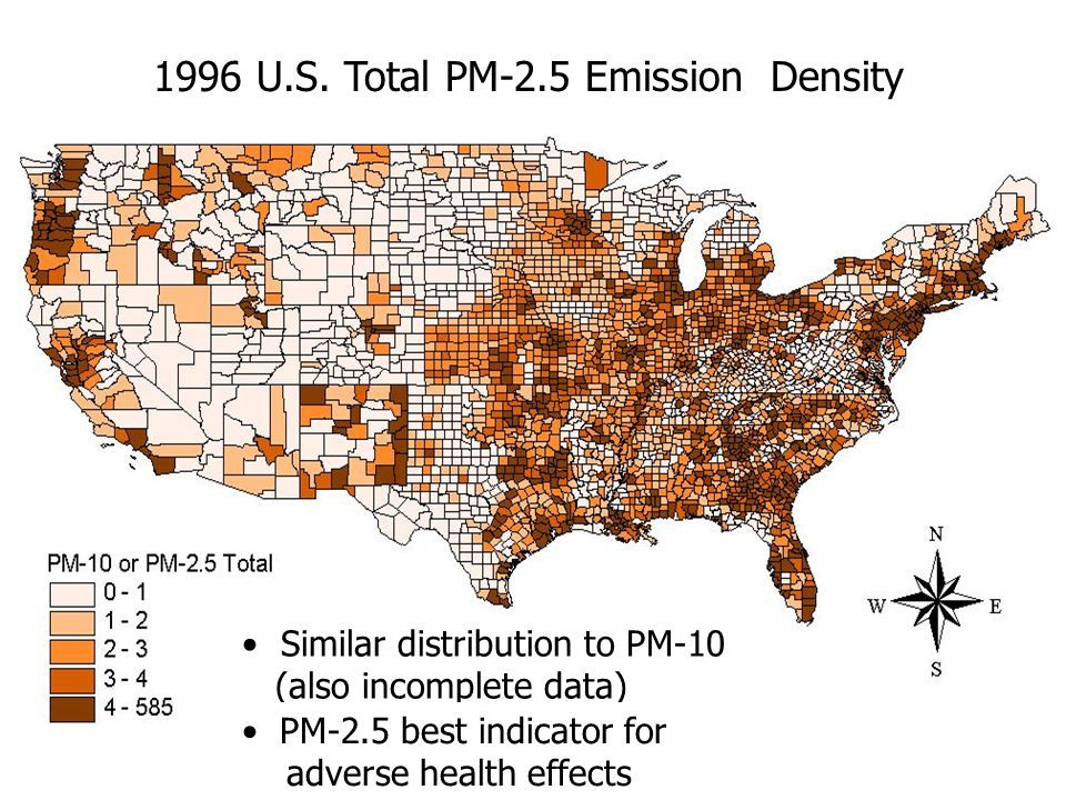 1996 U.S. Total PM-2.5 Emission Density Similar distribution to PM-10 (also incomplete data) PM-2.5 best indicator for adverse health effects