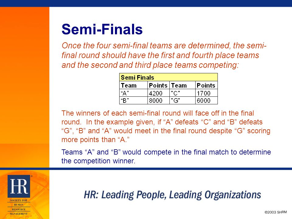 © 2003 SHRM Semi-Finals Once the four semi-final teams are determined, the semi- final round should have the first and fourth place teams and the second and third place teams competing: The winners of each semi-final round will face off in the final round.