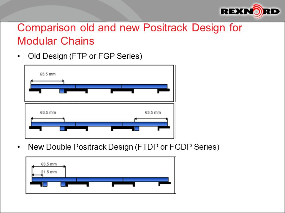Comparison old and new Positrack Design for Modular Chains Old Design (FTP or FGP Series) New Double Positrack Design (FTDP or FGDP Series)