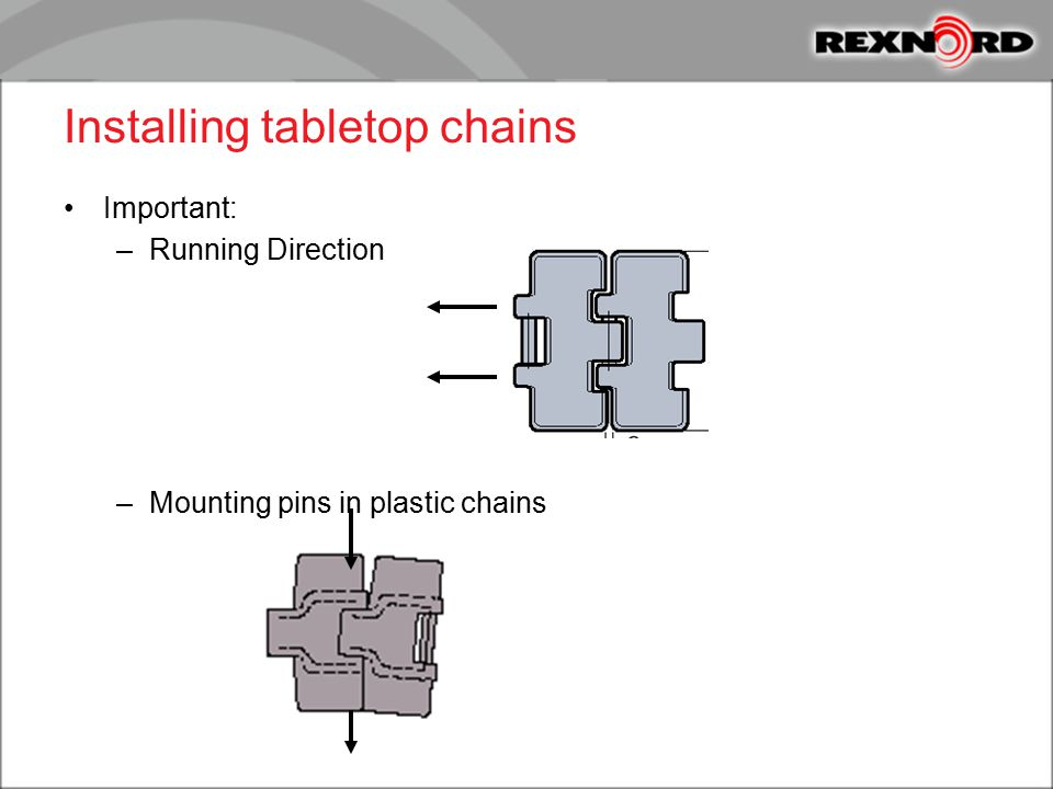 Installing tabletop chains Important: –Running Direction –Mounting pins in plastic chains