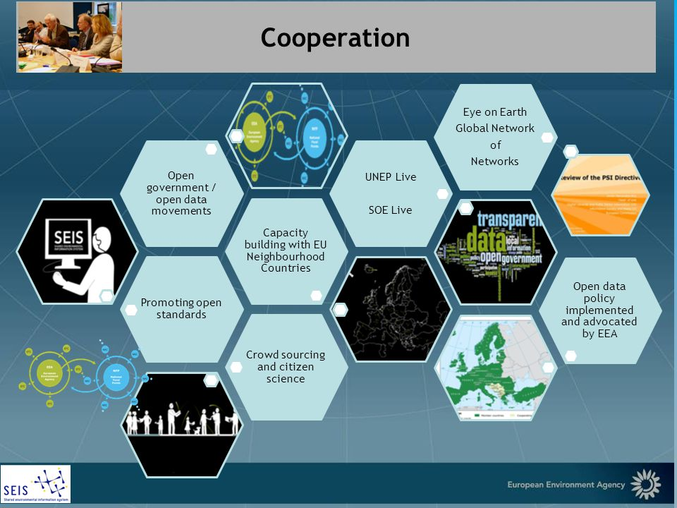 European Environment Agency Promoting open standards Capacity building with EU Neighbourhood Countries Open government / open data movements UNEP Live SOE Live Eye on Earth Global Network of Networks Open data policy implemented and advocated by EEA Crowd sourcing and citizen science Cooperation