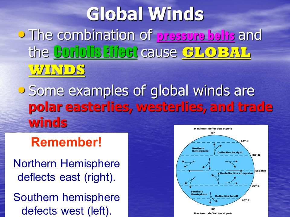 Global Winds The combination of pressure belts and the Coriolis Effect cause GLOBAL WINDS The combination of pressure belts and the Coriolis Effect cause GLOBAL WINDS Some examples of global winds are polar easterlies, westerlies, and trade winds Some examples of global winds are polar easterlies, westerlies, and trade winds Remember.
