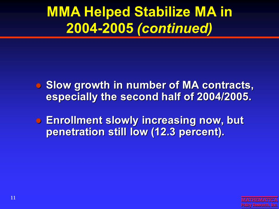 11 MMA Helped Stabilize MA in 2004-2005 (continued) Slow growth in number of MA contracts, especially the second half of 2004/2005.