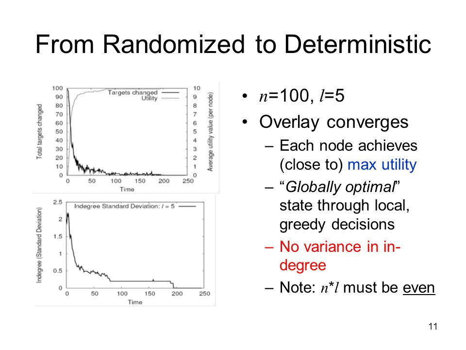 """11 From Randomized to Deterministic n =100, l =5 Overlay converges –Each node achieves (close to) max utility –""""Globally optimal"""" state through local,"""