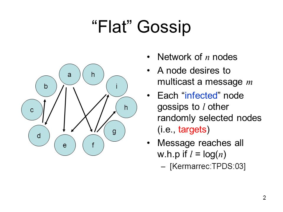 """2 """"Flat"""" Gossip Network of n nodes A node desires to multicast a message m Each """"infected"""" node gossips to l other randomly selected nodes (i.e., targ"""