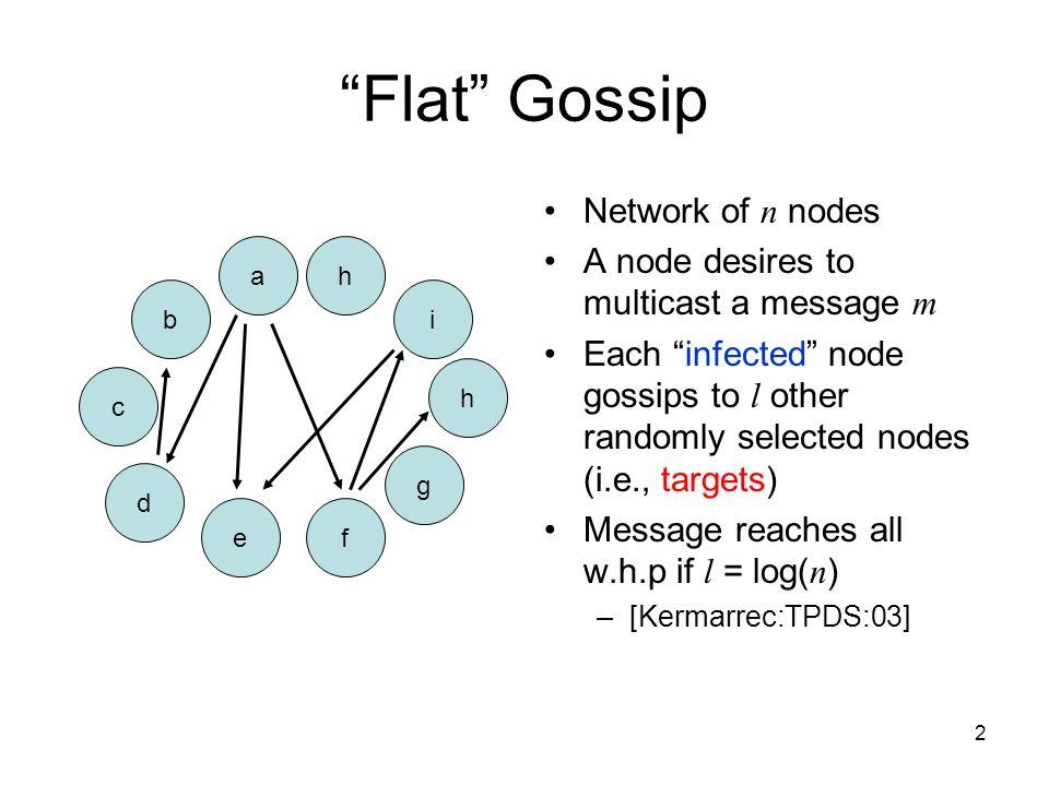 2 Flat Gossip Network of n nodes A node desires to multicast a message m Each infected node gossips to l other randomly selected nodes (i.e., targets) Message reaches all w.h.p if l = log( n ) –[Kermarrec:TPDS:03] c f d a b e g h i h