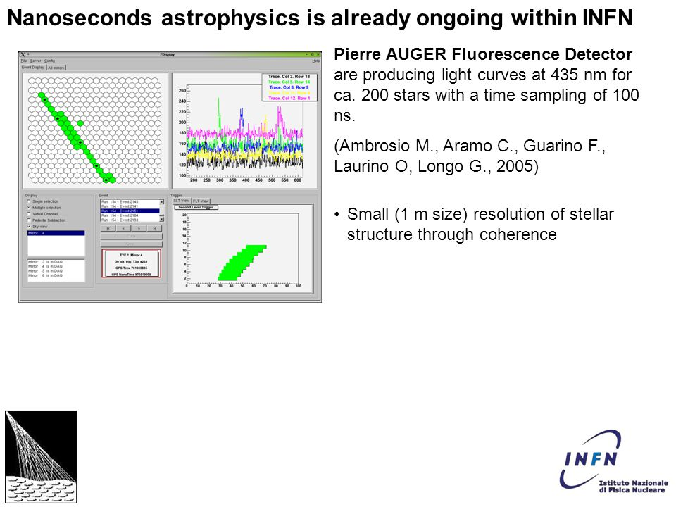 Nanoseconds astrophysics is already ongoing within INFN Pierre AUGER Fluorescence Detector are producing light curves at 435 nm for ca.
