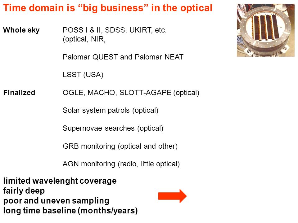 """Time domain is """"big business"""" in the optical Whole skyPOSS I & II, SDSS, UKIRT, etc. (optical, NIR, Palomar QUEST and Palomar NEAT LSST (USA) Finalize"""