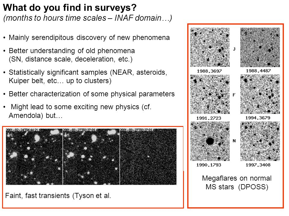 Mainly serendipitous discovery of new phenomena Better understanding of old phenomena (SN, distance scale, deceleration, etc.) Statistically significant samples (NEAR, asteroids, Kuiper belt, etc… up to clusters) Better characterization of some physical parameters Might lead to some exciting new physics (cf.