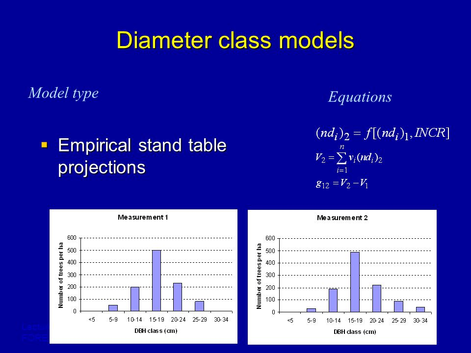 Lecture 13 FORE 3218 Diameter class models  Empirical stand table projections Equations Model type