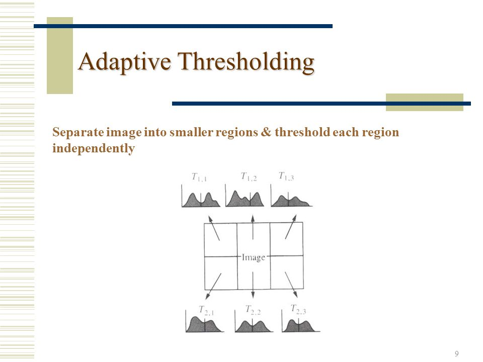 9 Adaptive Thresholding Separate image into smaller regions & threshold each region independently