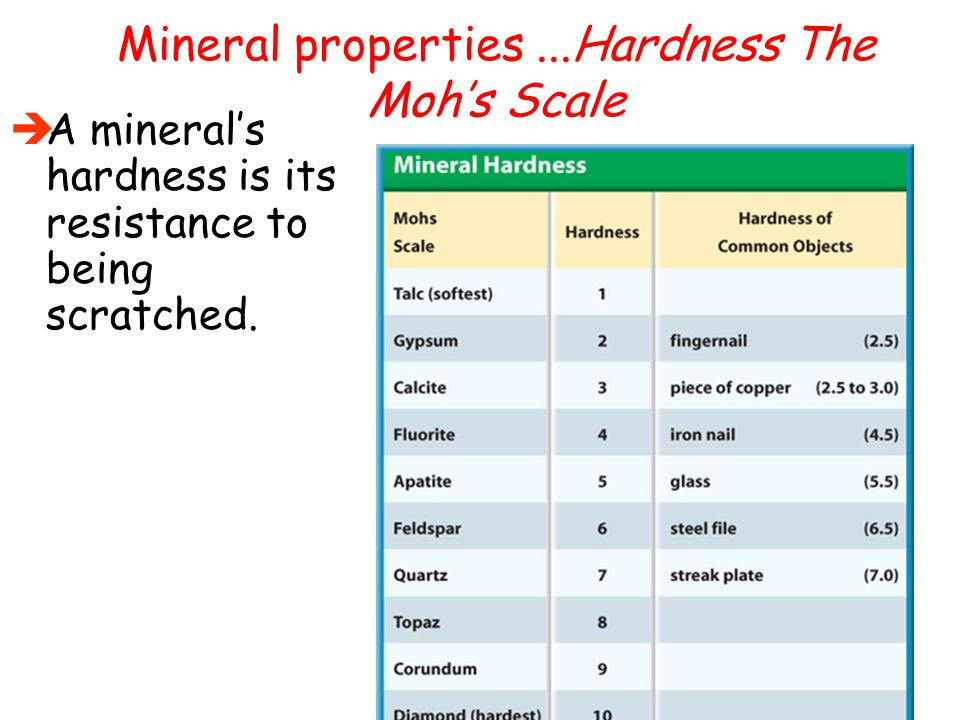 Mineral properties...Fracture Minerals that break with uneven, rough, or jagged edges have Fracture. Sulfur