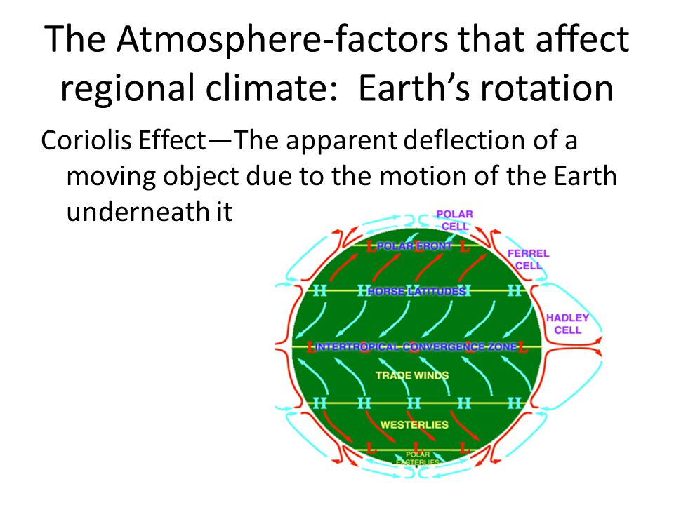 The Atmosphere-factors that affect regional climate: Earth's rotation Coriolis Effect—The apparent deflection of a moving object due to the motion of