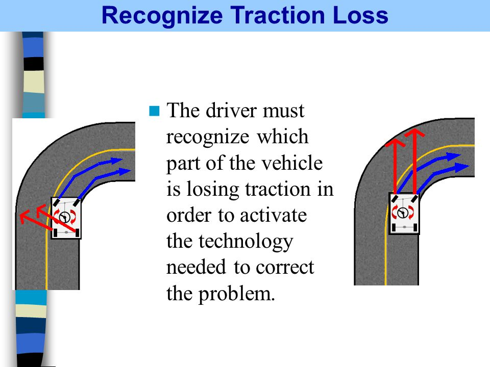 The driver must recognize which part of the vehicle is losing traction in order to activate the technology needed to correct the problem.