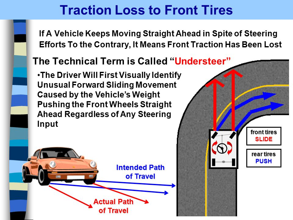 Traction Loss to Front Tires If A Vehicle Keeps Moving Straight Ahead in Spite of Steering Efforts To the Contrary, It Means Front Traction Has Been Lost The Technical Term is Called Understeer Actual Path of Travel Intended Path of Travel front tires SLIDE rear tires PUSH The Driver Will First Visually Identify Unusual Forward Sliding Movement Caused by the Vehicle's Weight Pushing the Front Wheels Straight Ahead Regardless of Any Steering Input