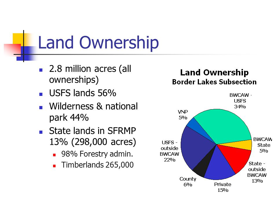 Land Ownership 2.8 million acres (all ownerships) USFS lands 56% Wilderness & national park 44% State lands in SFRMP 13% (298,000 acres) 98% Forestry admin.