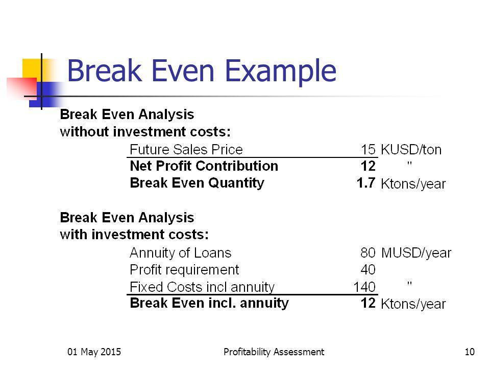 01 May 2015Profitability Assessment10 Break Even Example