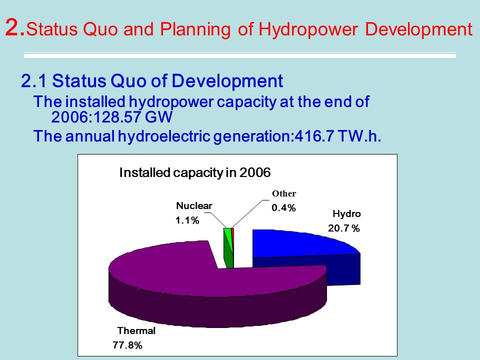 The installed hydropower capacity at the end of 2006:128.57 GW The annual hydroelectric generation:416.7 TW.h.