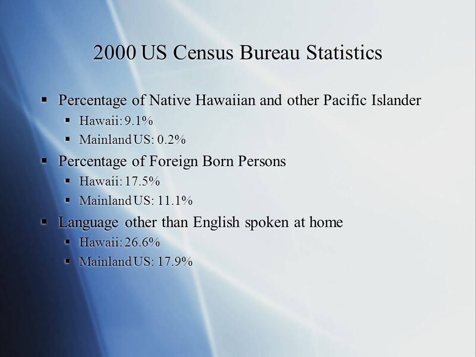 2000 US Census Bureau Statistics  Percentage of Native Hawaiian and other Pacific Islander  Hawaii: 9.1%  Mainland US: 0.2%  Percentage of Foreign Born Persons  Hawaii: 17.5%  Mainland US: 11.1%  Language other than English spoken at home  Hawaii: 26.6%  Mainland US: 17.9%  Percentage of Native Hawaiian and other Pacific Islander  Hawaii: 9.1%  Mainland US: 0.2%  Percentage of Foreign Born Persons  Hawaii: 17.5%  Mainland US: 11.1%  Language other than English spoken at home  Hawaii: 26.6%  Mainland US: 17.9%