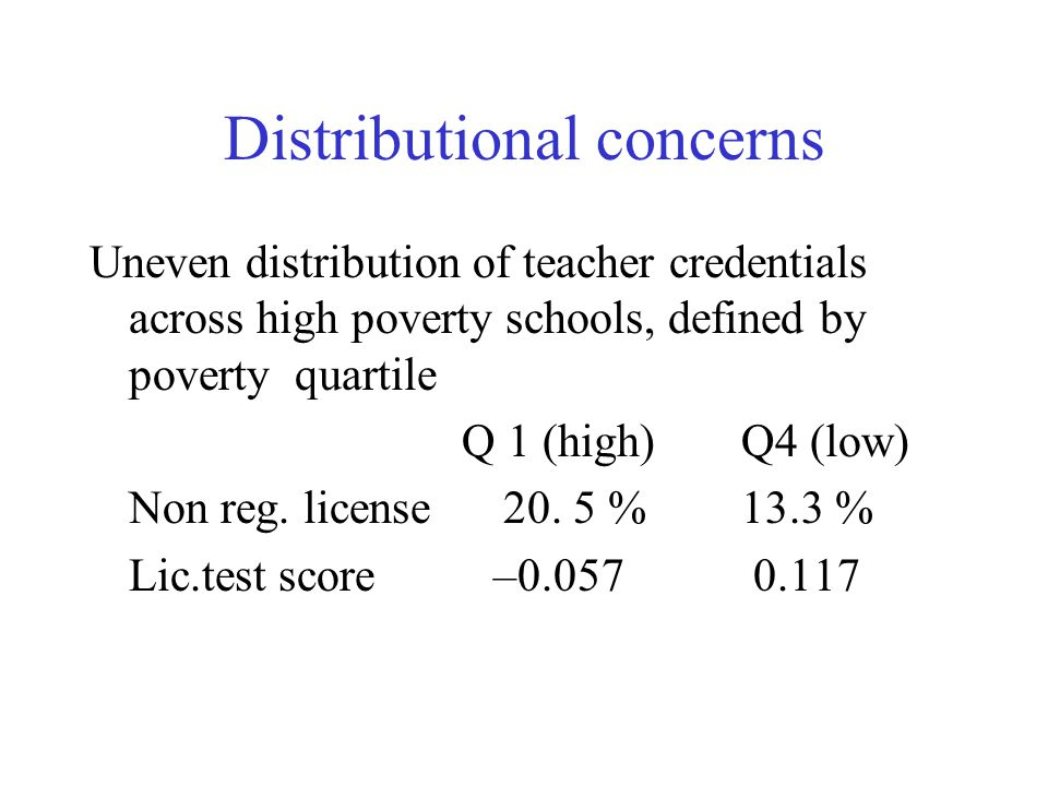 Distributional concerns Uneven distribution of teacher credentials across high poverty schools, defined by poverty quartile Q 1 (high) Q4 (low) Non reg.