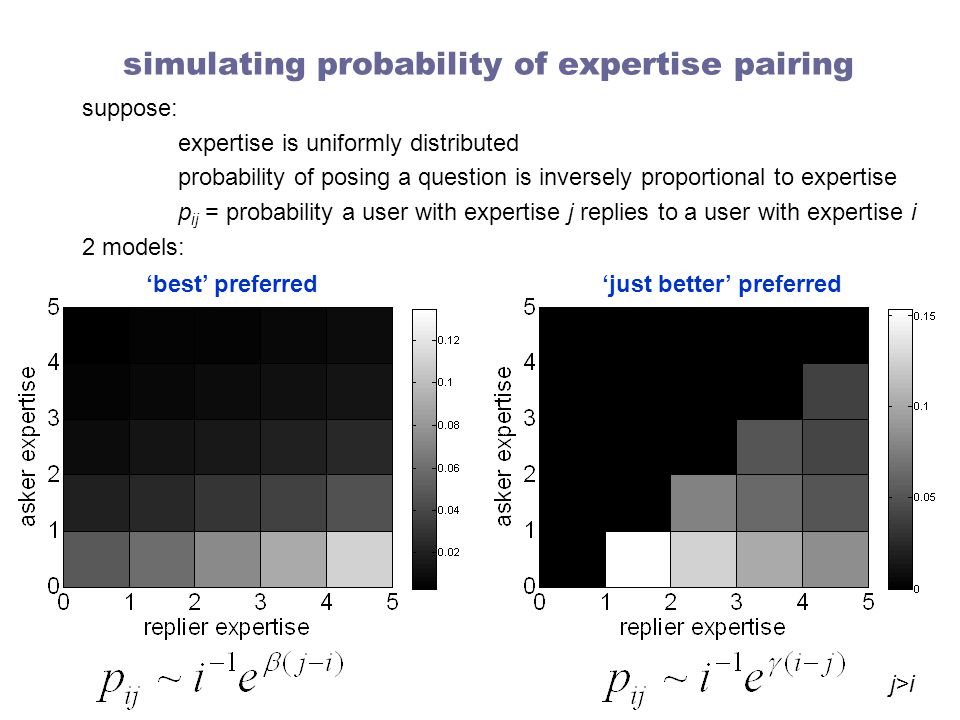 simulating probability of expertise pairing suppose: expertise is uniformly distributed probability of posing a question is inversely proportional to expertise p ij = probability a user with expertise j replies to a user with expertise i 2 models: 'best' preferred'just better' preferred j>i