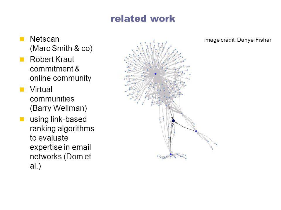 related work Netscan (Marc Smith & co) Robert Kraut commitment & online community Virtual communities (Barry Wellman) using link-based ranking algorit