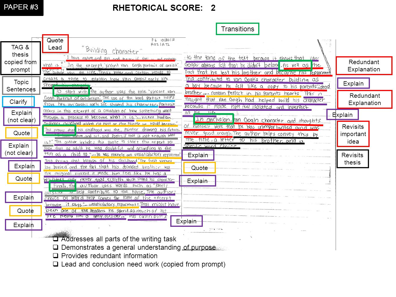 RHETORICAL SCORE: Quote Lead Topic Sentences Quote Clarify Explain Quote Explain Quote Explain Redundant Explanation Explain Redundant Explanation Explain Revisits important idea Revisits thesis TAG & thesis copied from prompt  Addresses all parts of the writing task  Demonstrates a general understanding of purpose  Provides redundant information  Lead and conclusion need work (copied from prompt) Explain (not clear) Explain Quote Explain 2 Transitions PAPER #3