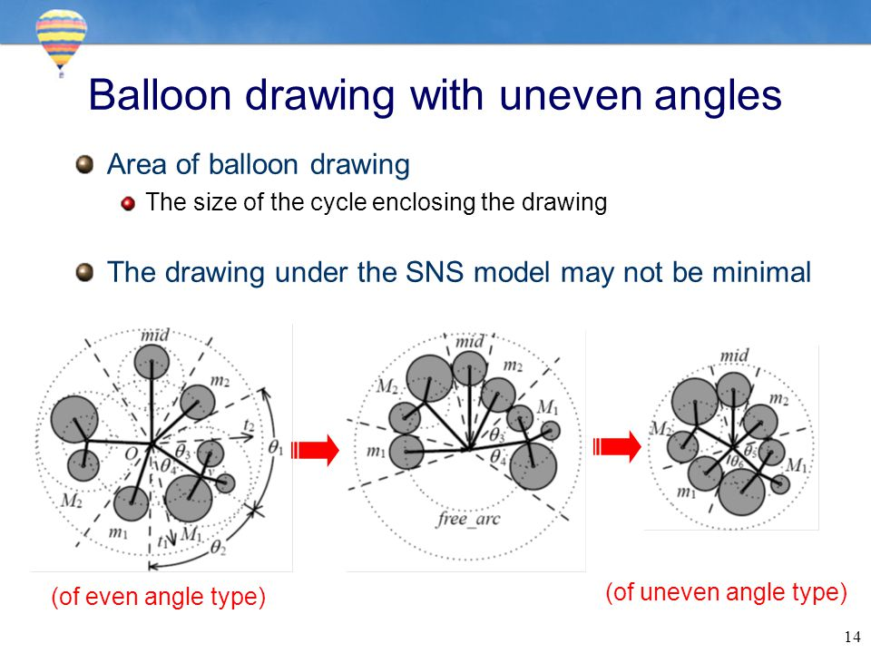 14 Balloon drawing with uneven angles Area of balloon drawing The size of the cycle enclosing the drawing The drawing under the SNS model may not be m