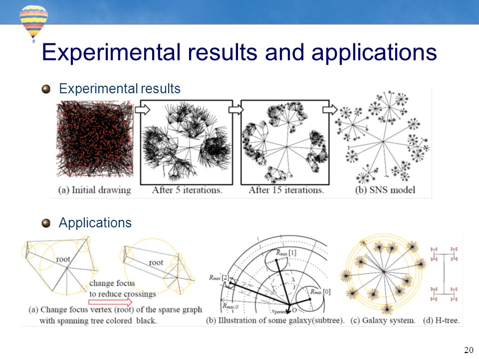 20 Experimental results and applications Experimental results Applications