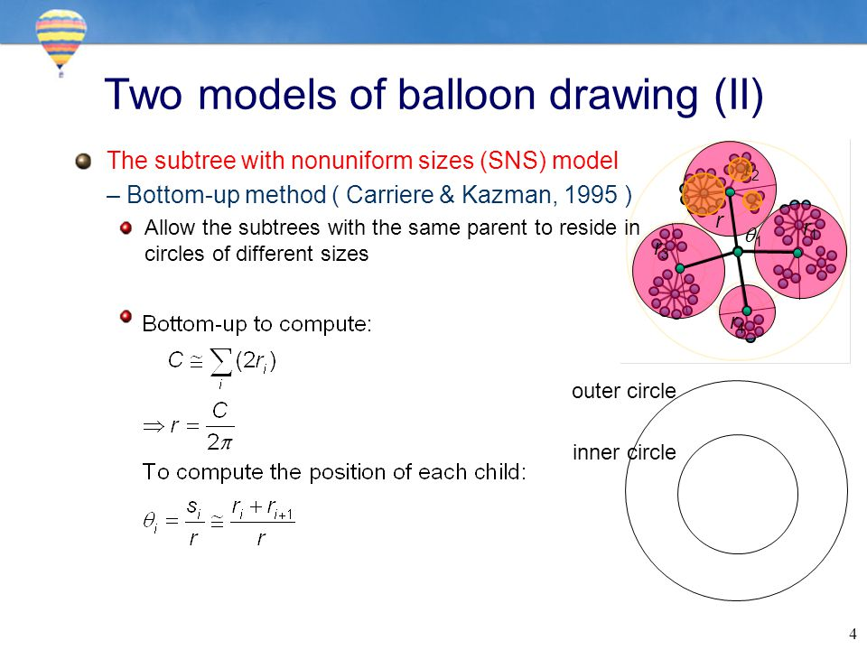 4 Two models of balloon drawing (II) The subtree with nonuniform sizes (SNS) model – Bottom-up method ( Carriere & Kazman, 1995 ) Allow the subtrees with the same parent to reside in circles of different sizes inner circle outer circle r1r1 r2r2 r4r4 r3r3 11 r