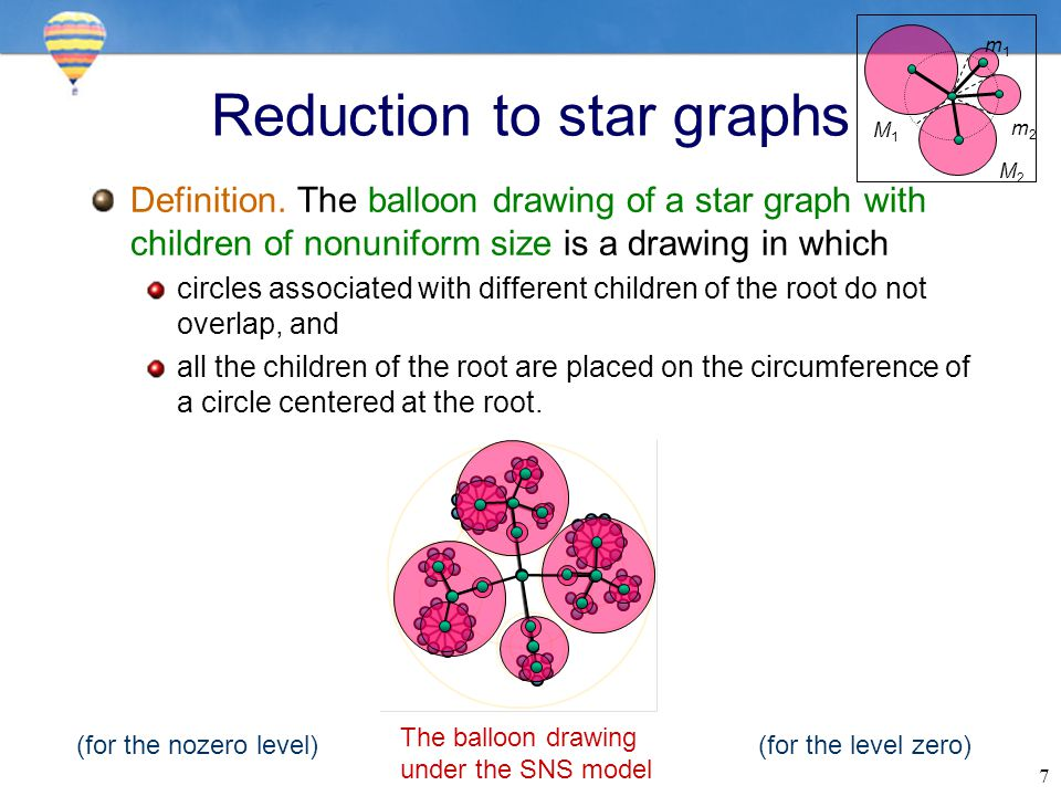 7 Reduction to star graphs Definition.