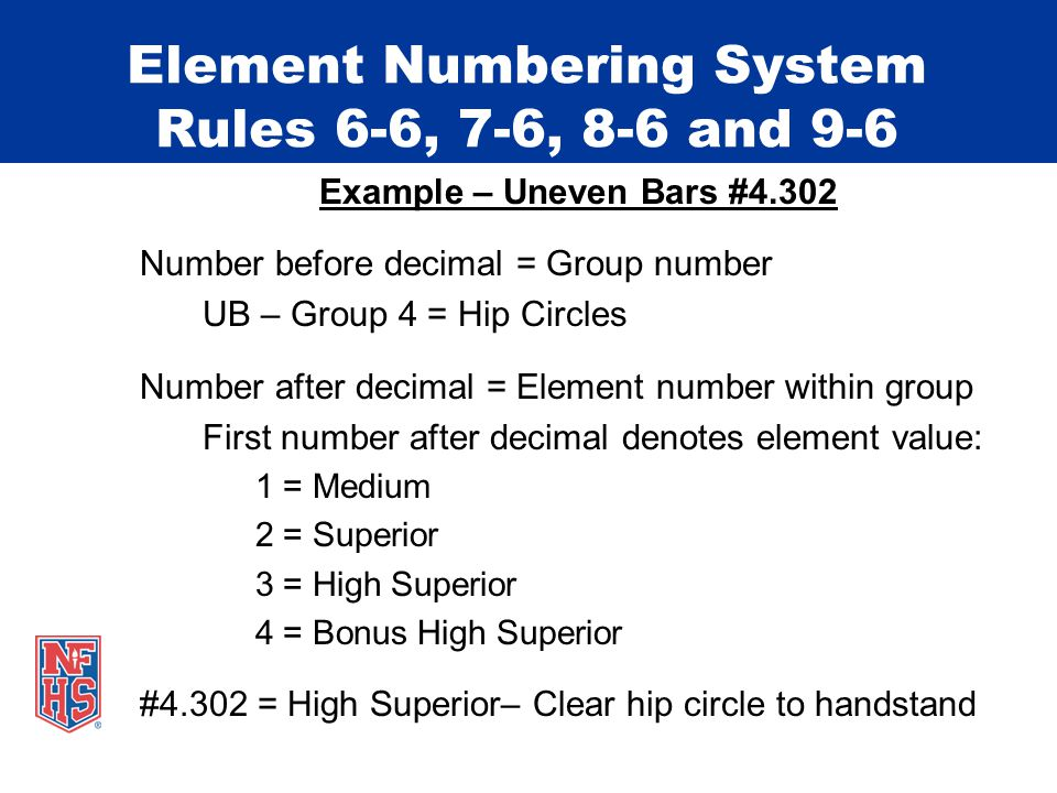 Element Numbering System Rules 6-6, 7-6, 8-6 and 9-6 Example – Uneven Bars #4.302 Number before decimal = Group number UB – Group 4 = Hip Circles Number after decimal = Element number within group First number after decimal denotes element value: 1 = Medium 2 = Superior 3 = High Superior 4 = Bonus High Superior #4.302 = High Superior– Clear hip circle to handstand