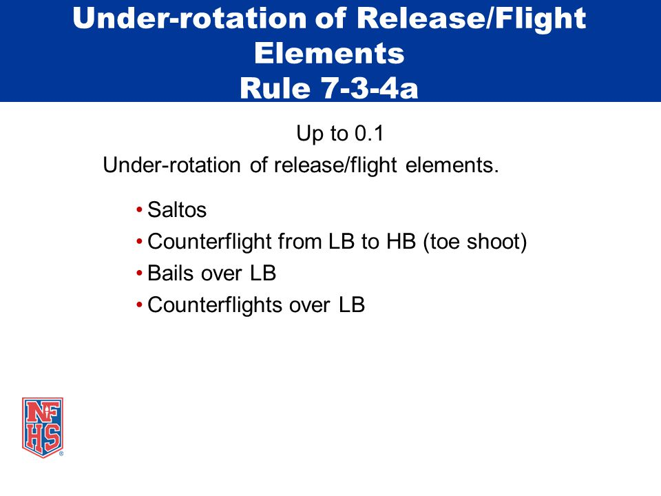 Under-rotation of Release/Flight Elements Rule 7-3-4a Up to 0.1 Under-rotation of release/flight elements.